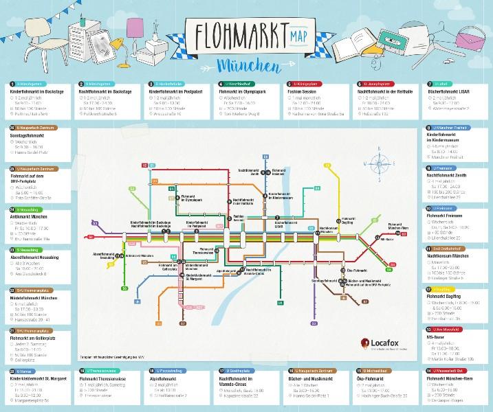 Flohmarkt-Map München